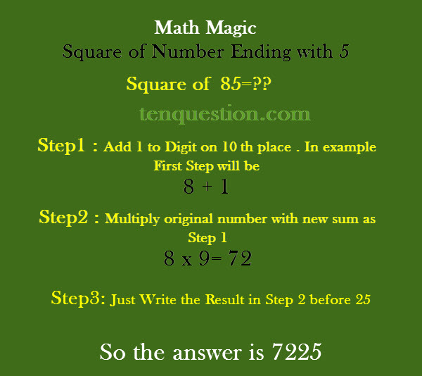 math_magic