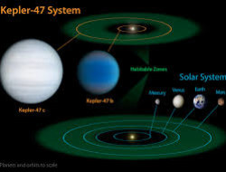 Test Your Knowledge on Universe -Planets & Starts-2