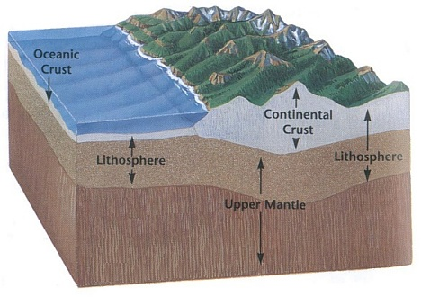 lithosphere_Geogrpahy