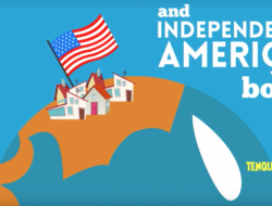 4th of July Quiz -American Independence Day -Check Your Knowledge