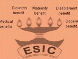ESI (Employees' State Insurance) Act – Quiz Part 2