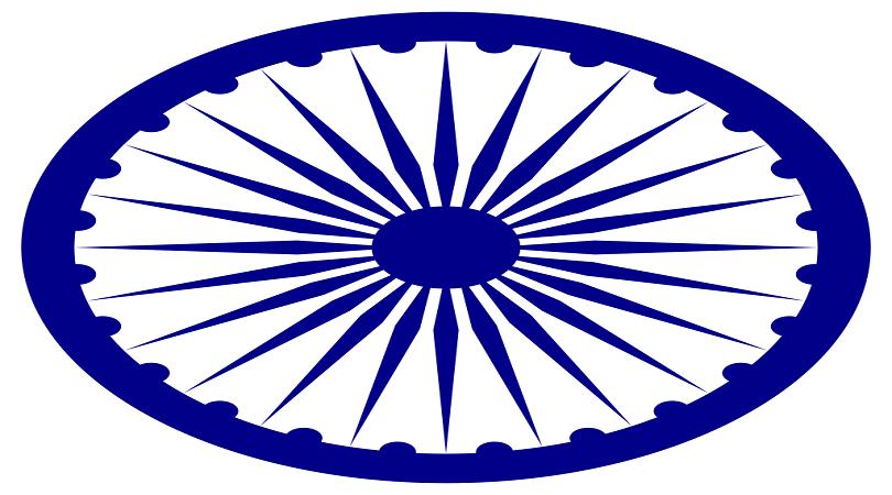 National Symbols & Indian Culture