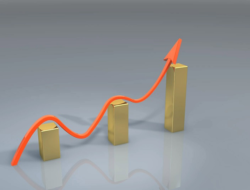 Quiz on Economic Policies, Schemes & Programmes : 20 Quick Questions
