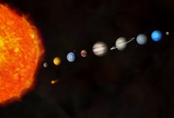 Planets :Quick 10 Questions to Test Your Knowledge